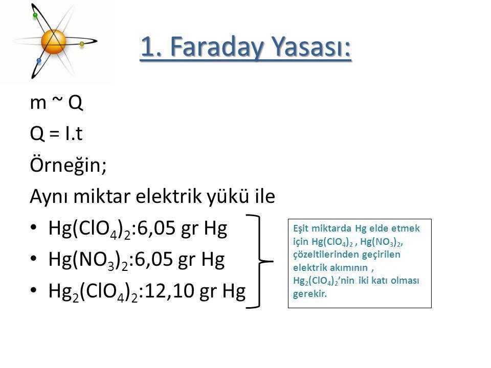 1. Faraday Yasası: m ~ Q Q = I.t Örneğin;