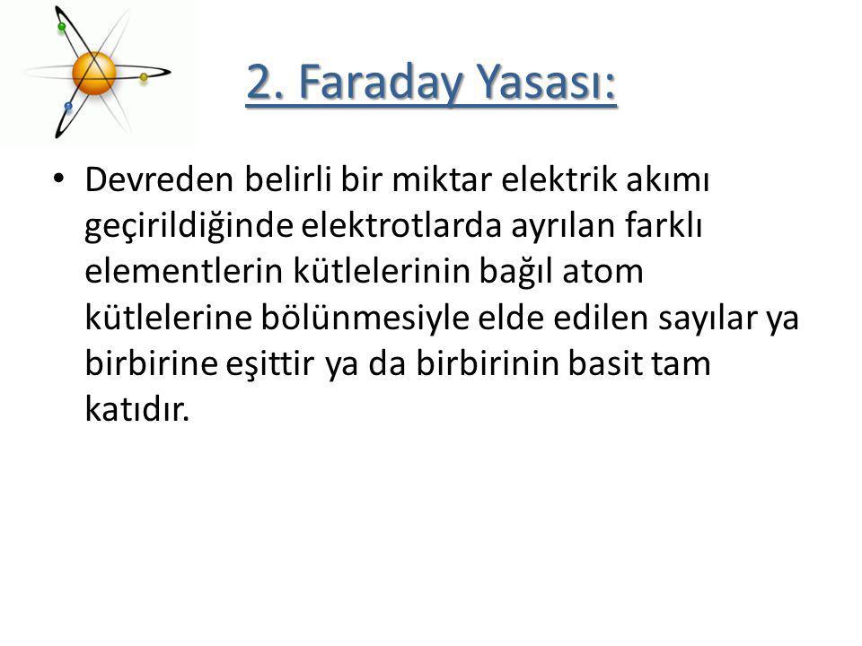 2. Faraday Yasası:
