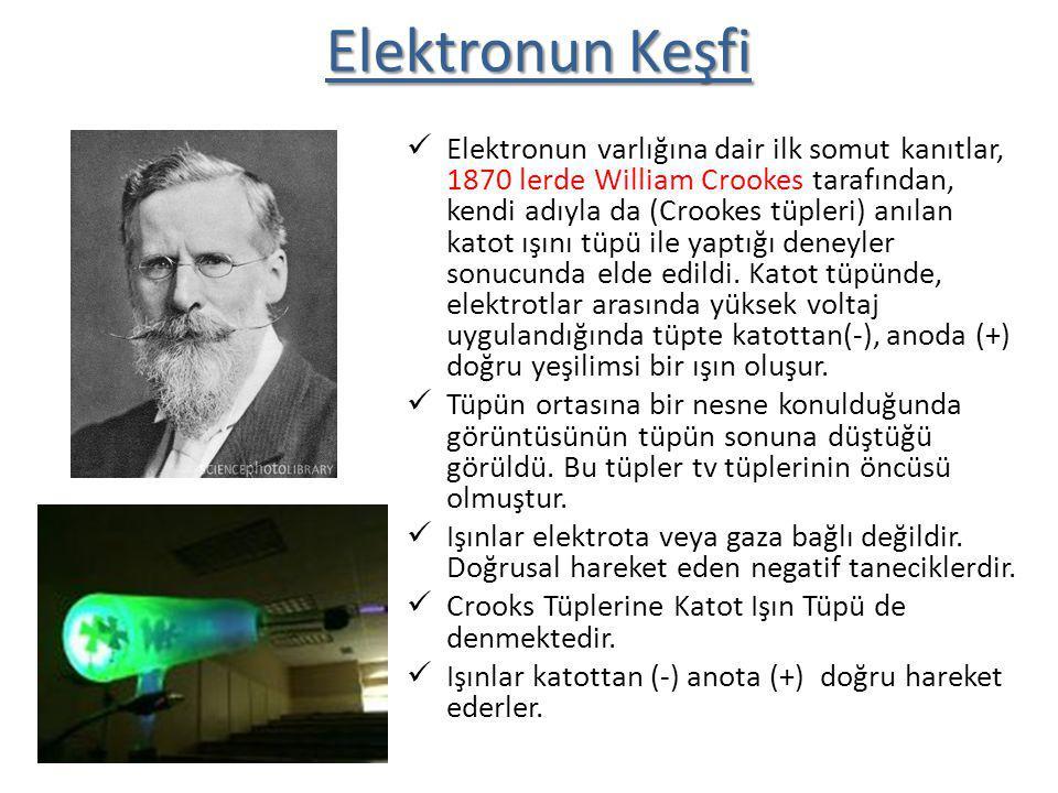 Elektronun Keşfi