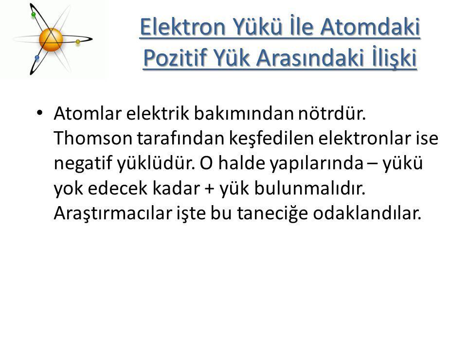 Elektron Yükü İle Atomdaki Pozitif Yük Arasındaki İlişki
