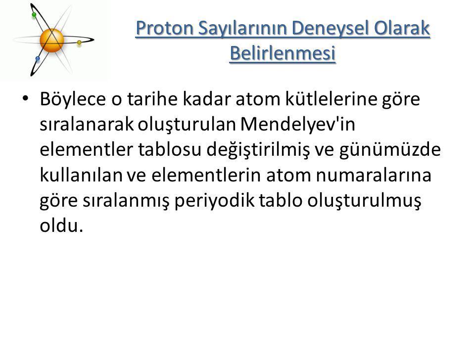 Proton Sayılarının Deneysel Olarak Belirlenmesi