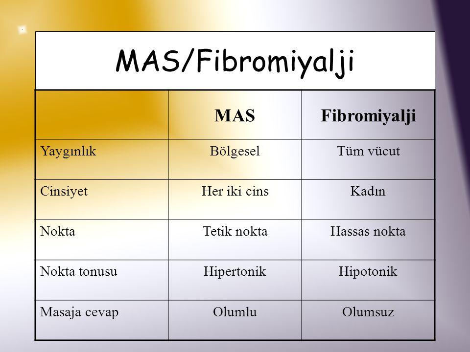 MAS/Fibromiyalji MAS Fibromiyalji Yaygınlık Bölgesel Tüm vücut
