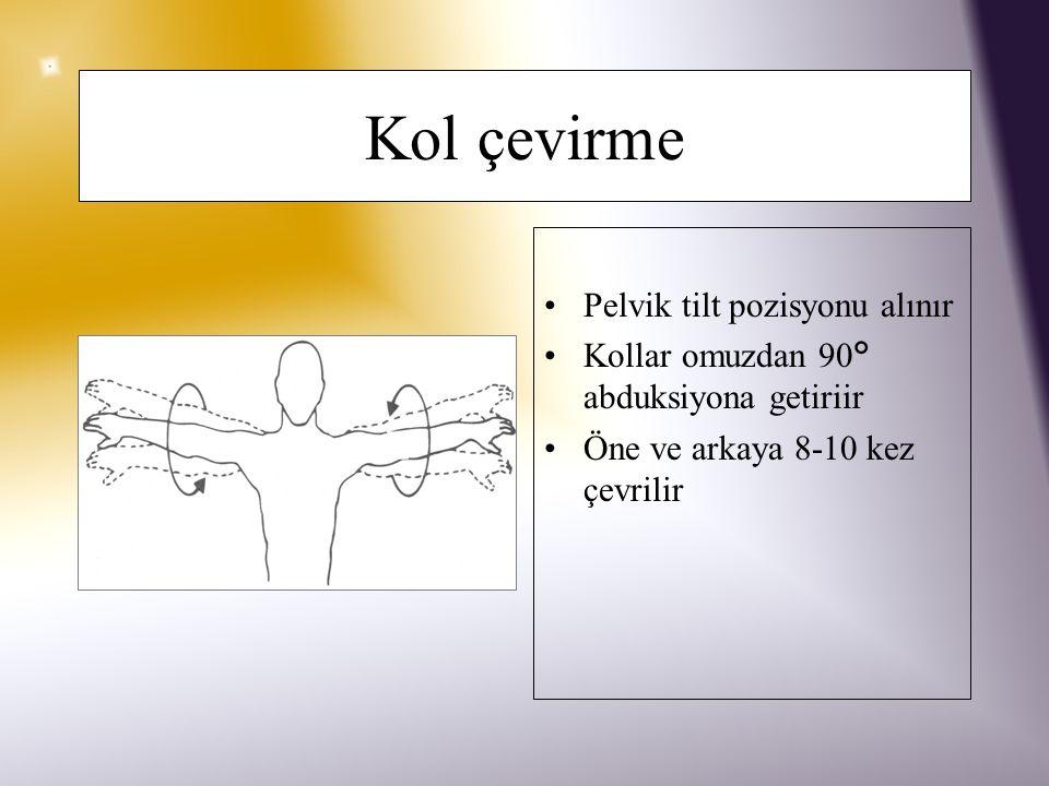 Kol çevirme Pelvik tilt pozisyonu alınır