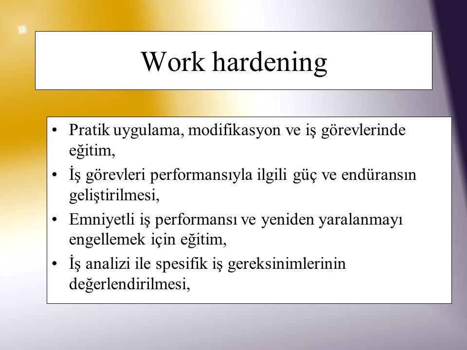 Work hardening Pratik uygulama, modifikasyon ve iş görevlerinde eğitim, İş görevleri performansıyla ilgili güç ve endüransın geliştirilmesi,