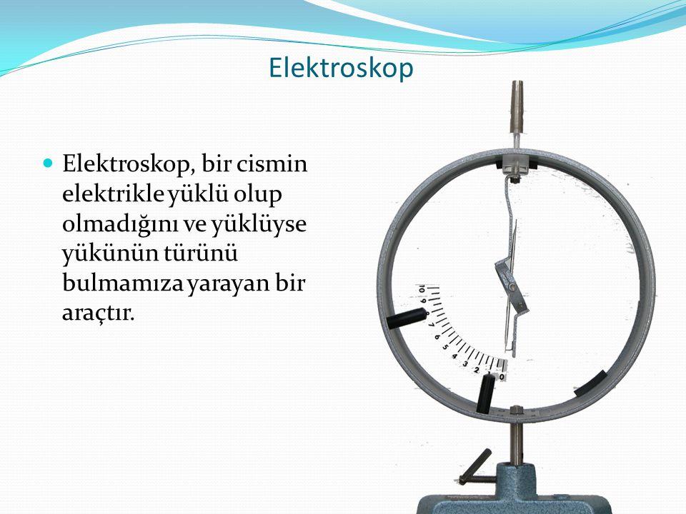 Elektroskop Elektroskop, bir cismin elektrikle yüklü olup olmadığını ve yüklüyse yükünün türünü bulmamıza yarayan bir araçtır.