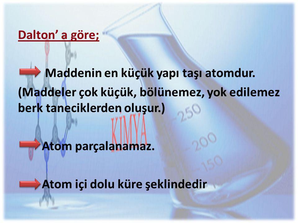 Dalton' a göre; Maddenin en küçük yapı taşı atomdur. (Maddeler çok küçük, bölünemez, yok edilemez berk taneciklerden oluşur.)