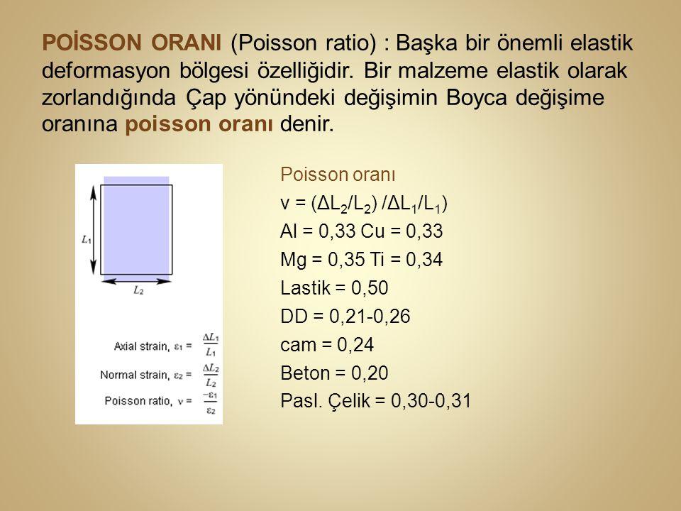 POİSSON ORANI (Poisson ratio) : Başka bir önemli elastik deformasyon bölgesi özelliğidir. Bir malzeme elastik olarak zorlandığında Çap yönündeki değişimin Boyca değişime oranına poisson oranı denir.