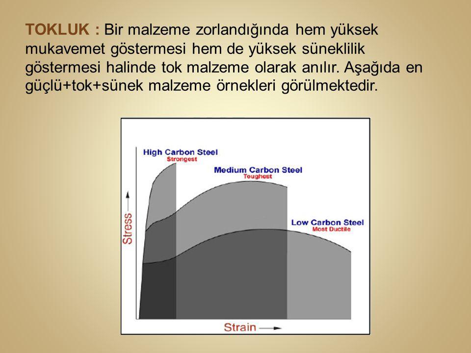 TOKLUK : Bir malzeme zorlandığında hem yüksek mukavemet göstermesi hem de yüksek süneklilik göstermesi halinde tok malzeme olarak anılır. Aşağıda en