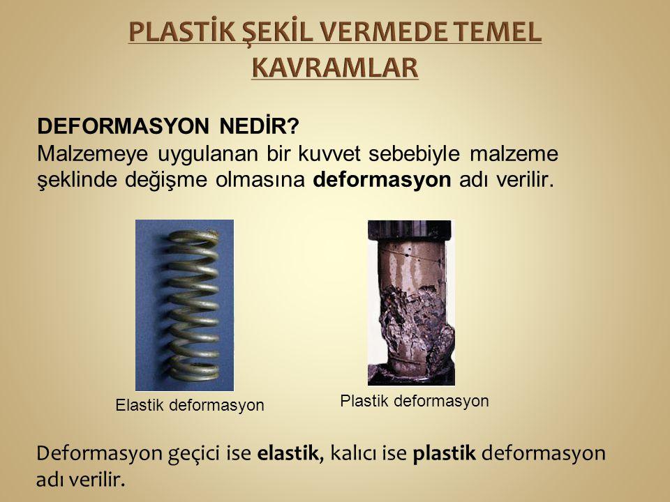 PLASTİK ŞEKİL VERMEDE TEMEL KAVRAMLAR