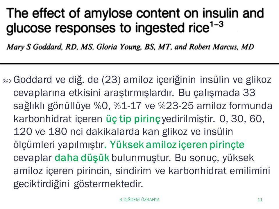 Goddard ve diğ. de (23) amiloz içeriğinin insülin ve glikoz cevaplarına etkisini araştırmışlardır. Bu çalışmada 33 sağlıklı gönüllüye %0, %1-17 ve %23-25 amiloz formunda karbonhidrat içeren üç tip pirinç yedirilmiştir. 0, 30, 60, 120 ve 180 nci dakikalarda kan glikoz ve insülin ölçümleri yapılmıştır. Yüksek amiloz içeren pirinçte cevaplar daha düşük bulunmuştur. Bu sonuç, yüksek amiloz içeren pirincin, sindirim ve karbonhidrat emilimini geciktirdiğini göstermektedir.
