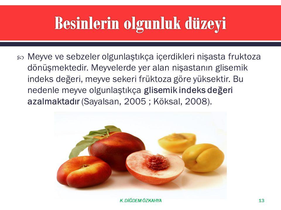 Besinlerin olgunluk düzeyi