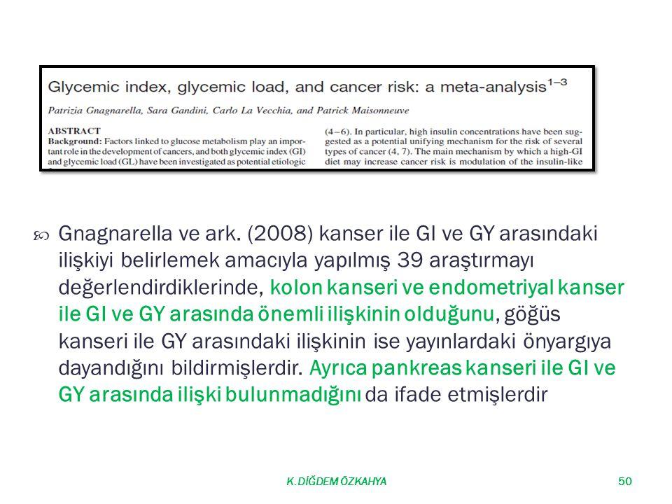 Gnagnarella ve ark. (2008) kanser ile GI ve GY arasındaki ilişkiyi belirlemek amacıyla yapılmış 39 araştırmayı değerlendirdiklerinde, kolon kanseri ve endometriyal kanser ile GI ve GY arasında önemli ilişkinin olduğunu, göğüs kanseri ile GY arasındaki ilişkinin ise yayınlardaki önyargıya dayandığını bildirmişlerdir. Ayrıca pankreas kanseri ile GI ve GY arasında ilişki bulunmadığını da ifade etmişlerdir