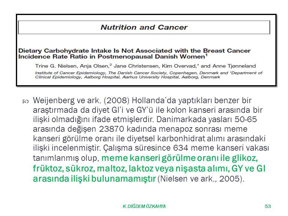 Weijenberg ve ark. (2008) Hollanda'da yaptıkları benzer bir araştırmada da diyet GI'i ve GY'ü ile kolon kanseri arasında bir ilişki olmadığını ifade etmişlerdir. Danimarkada yasları 50-65 arasında değişen 23870 kadında menapoz sonrası meme kanseri görülme oranı ile diyetsel karbonhidrat alımı arasındaki ilişki incelenmiştir. Çalışma süresince 634 meme kanseri vakası tanımlanmış olup, meme kanseri görülme oranı ile glikoz, früktoz, sükroz, maltoz, laktoz veya nişasta alımı, GY ve GI arasında ilişki bulunamamıştır (Nielsen ve ark., 2005).