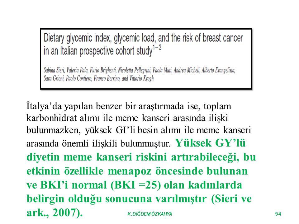 İtalya'da yapılan benzer bir araştırmada ise, toplam karbonhidrat alımı ile meme kanseri arasında ilişki bulunmazken, yüksek GI'li besin alımı ile meme kanseri arasında önemli ilişkili bulunmuştur. Yüksek GY'lü diyetin meme kanseri riskini artırabileceği, bu etkinin özellikle menapoz öncesinde bulunan ve BKI'i normal (BKI =25) olan kadınlarda belirgin olduğu sonucuna varılmıştır (Sieri ve ark., 2007).
