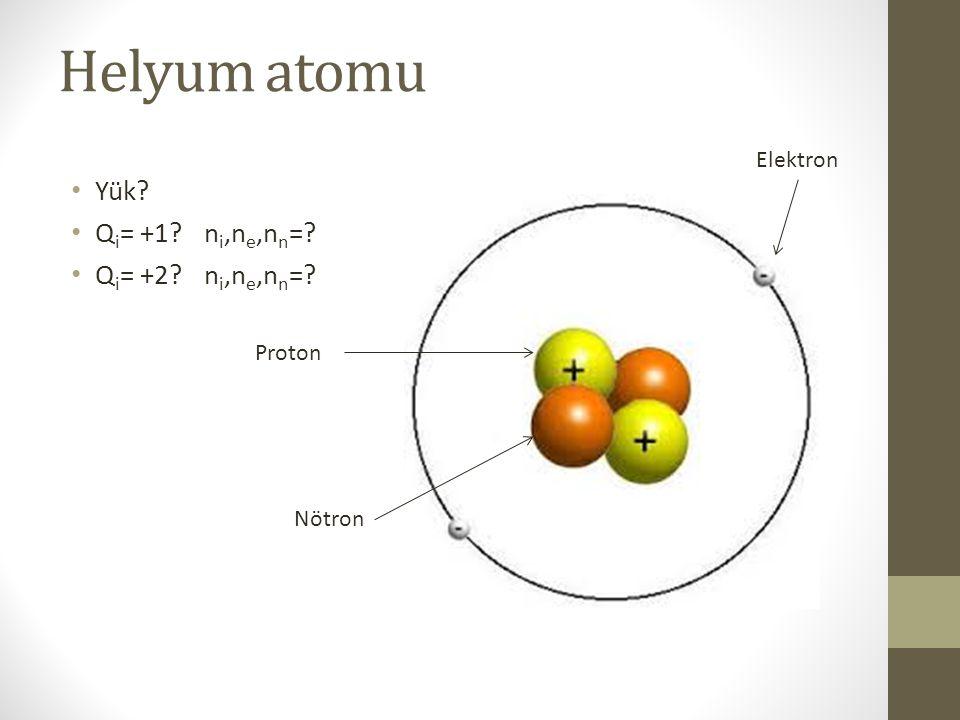 Helyum atomu Yük Qi= +1 ni,ne,nn= Qi= +2 ni,ne,nn= Elektron