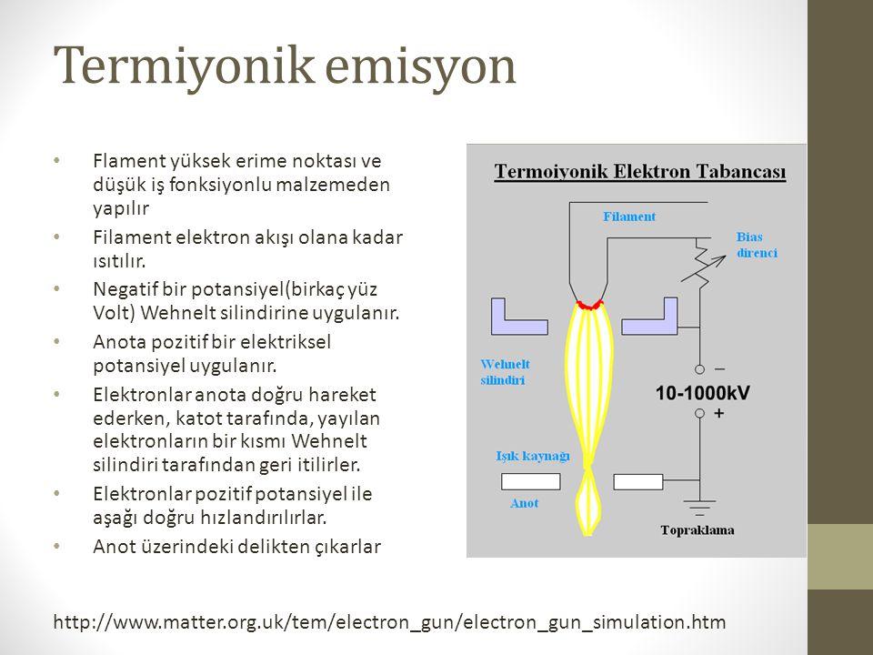 Termiyonik emisyon Flament yüksek erime noktası ve düşük iş fonksiyonlu malzemeden yapılır. Filament elektron akışı olana kadar ısıtılır.