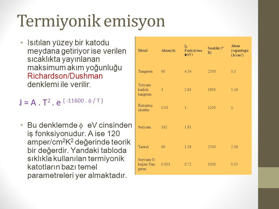 Termiyonik emisyon J = A . T2 . e ( -11600 .  / T )