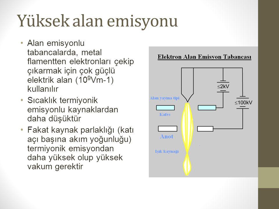 Yüksek alan emisyonu Alan emisyonlu tabancalarda, metal flamentten elektronları çekip çıkarmak için çok güçlü elektrik alan (109Vm-1) kullanılır.