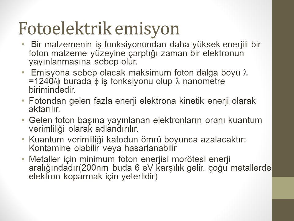 Fotoelektrik emisyon