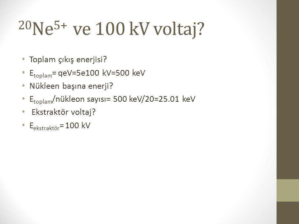 20Ne5+ ve 100 kV voltaj Toplam çıkış enerjisi