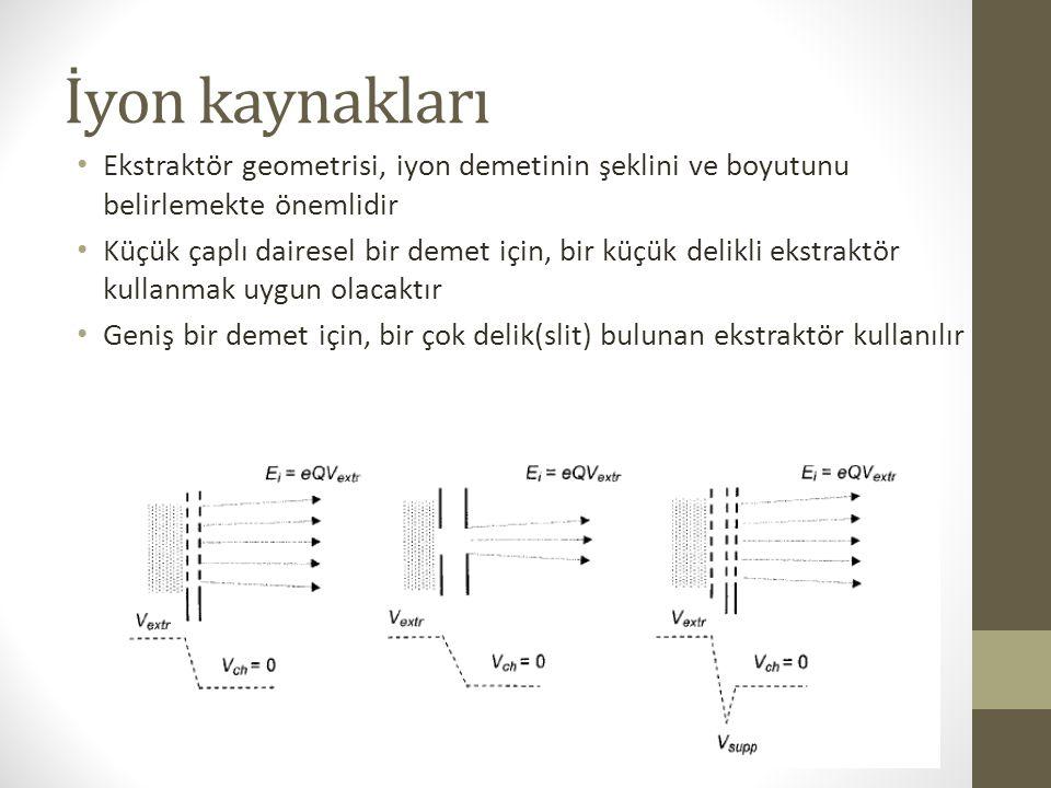 İyon kaynakları Ekstraktör geometrisi, iyon demetinin şeklini ve boyutunu belirlemekte önemlidir.