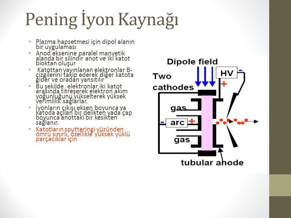 Pening İyon Kaynağı Plazma hapsetmesi için dipol alanın bir uygulaması