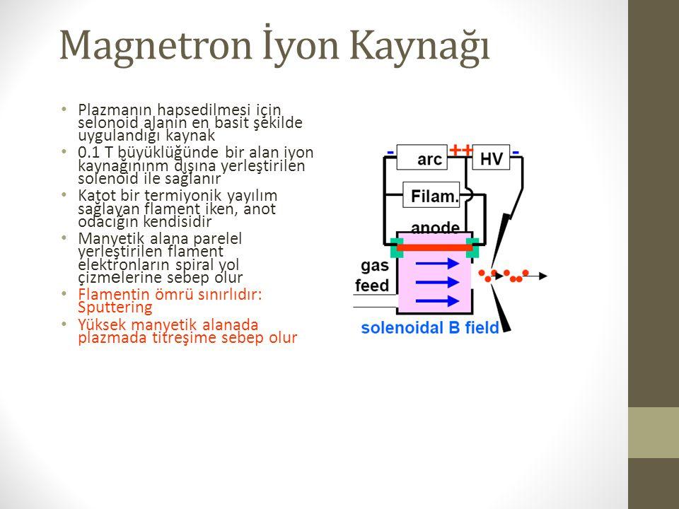 Magnetron İyon Kaynağı