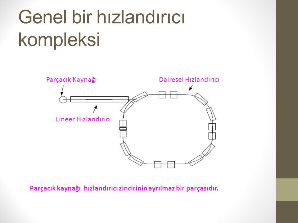 Genel bir hızlandırıcı kompleksi