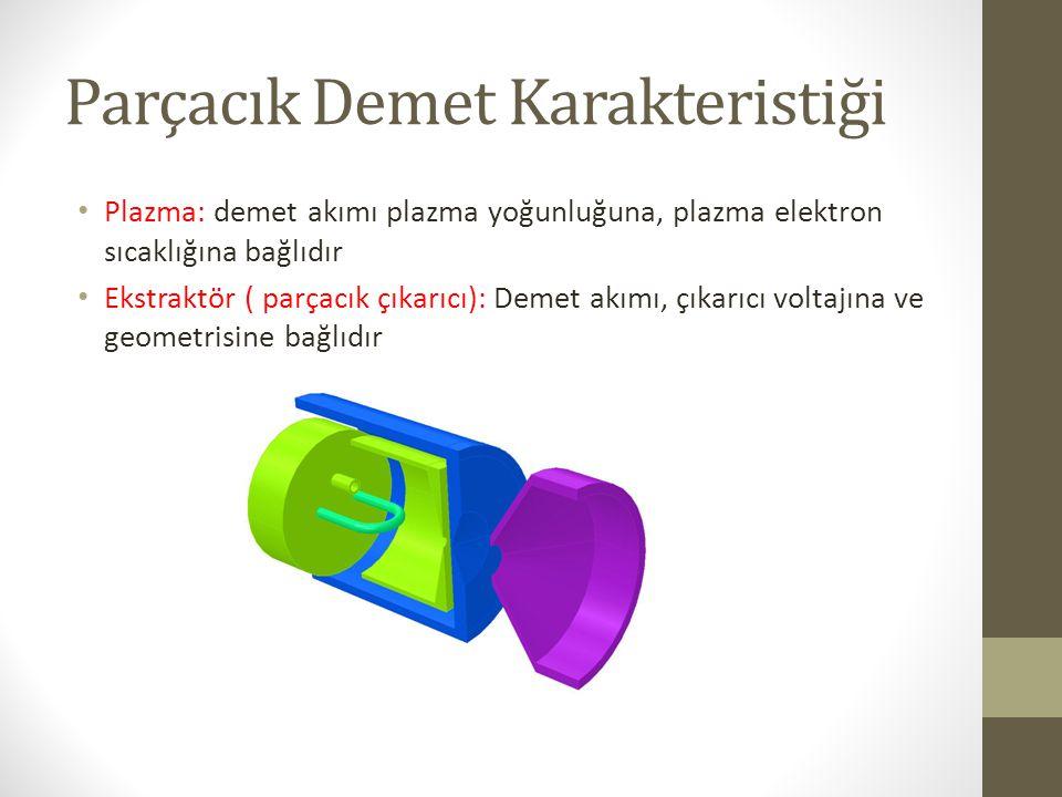 Parçacık Demet Karakteristiği