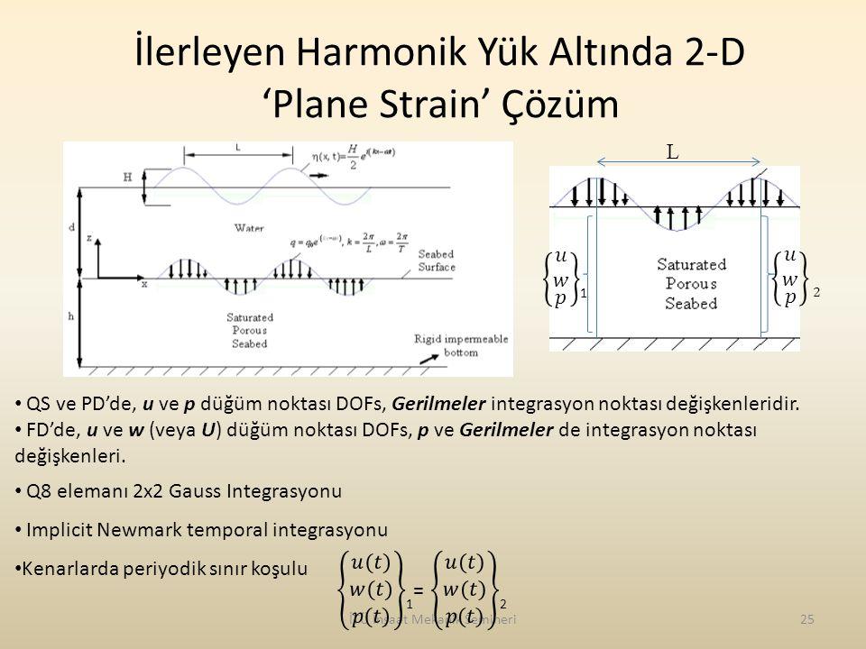İlerleyen Harmonik Yük Altında 2-D 'Plane Strain' Çözüm