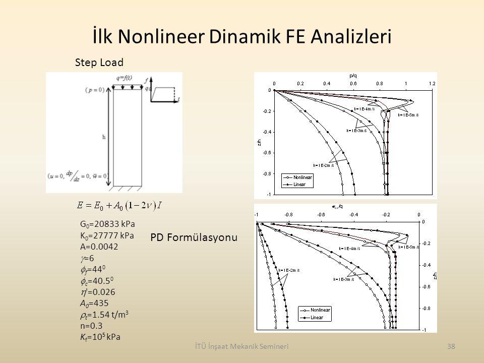 İlk Nonlineer Dinamik FE Analizleri