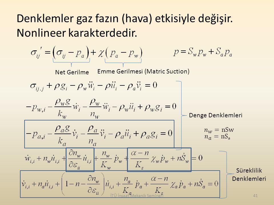 Denklemler gaz fazın (hava) etkisiyle değişir. Nonlineer karakterdedir.