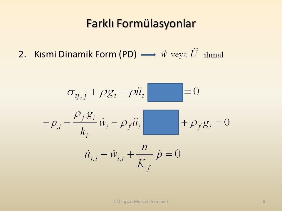 Farklı Formülasyonlar