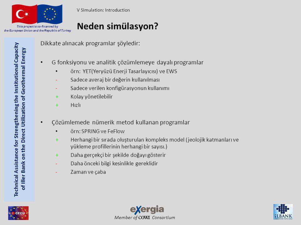 Neden simülasyon Dikkate alınacak programlar şöyledir: