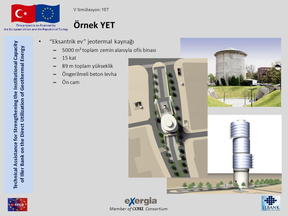 Örnek YET Eksantrik ev jeotermal kaynağı