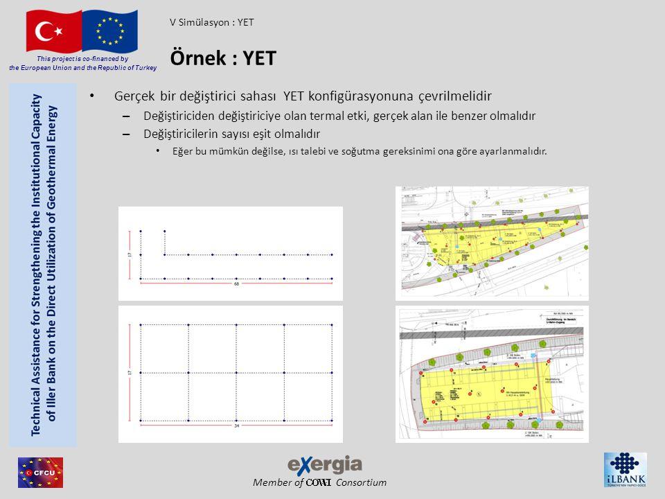 V Simülasyon : YET Örnek : YET. Gerçek bir değiştirici sahası YET konfigürasyonuna çevrilmelidir.