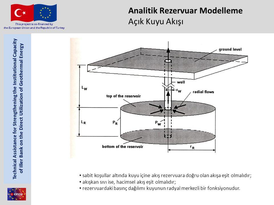Analitik Rezervuar Modelleme Açık Kuyu Akışı