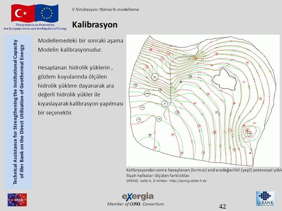 Kalibrasyon Modellemedeki bir sonraki aşama Modelin kalibrasyonudur.