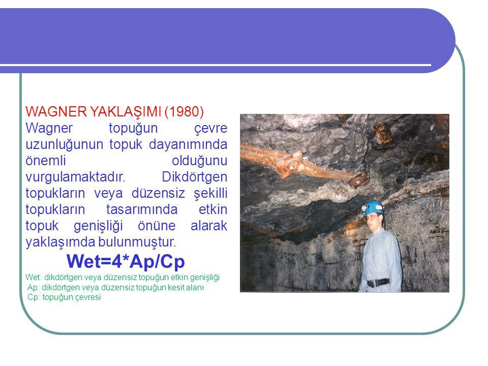 Wet=4*Ap/Cp WAGNER YAKLAŞIMI (1980)