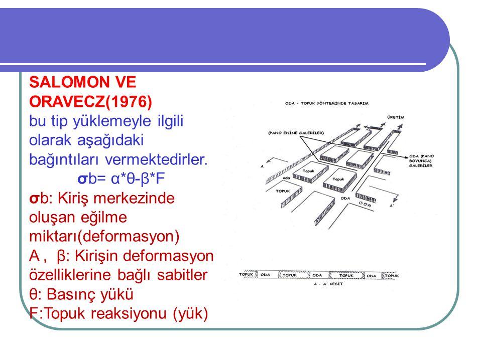 SALOMON VE ORAVECZ(1976) bu tip yüklemeyle ilgili olarak aşağıdaki bağıntıları vermektedirler. σb= α*θ-β*F.