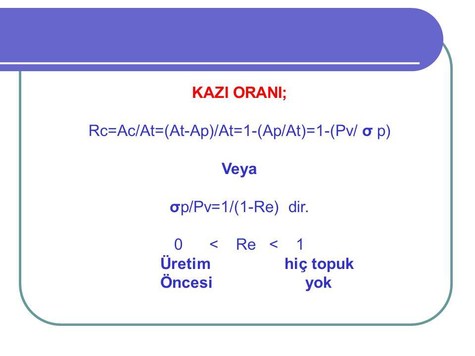 Rc=Ac/At=(At-Ap)/At=1-(Ap/At)=1-(Pv/ σ p)