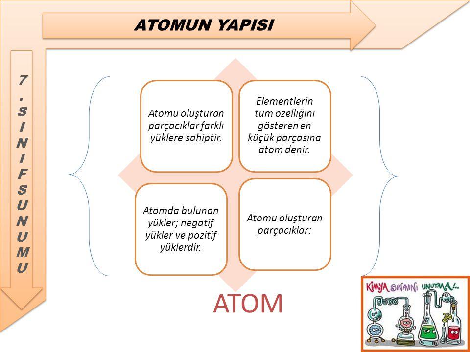 Atomu oluşturan parçacıklar farklı yüklere sahiptir.