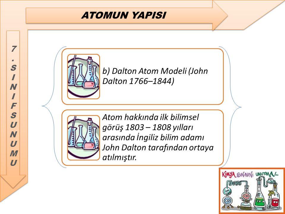 b) Dalton Atom Modeli (John Dalton 1766–1844)