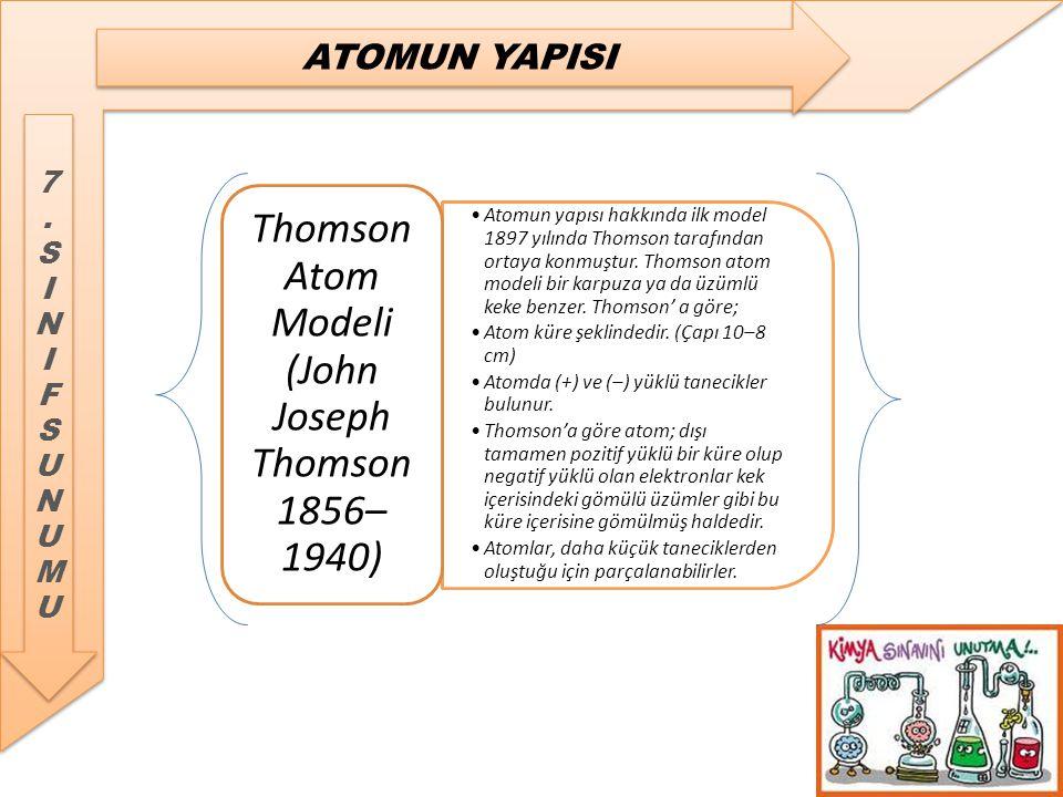 Thomson Atom Modeli (John Joseph Thomson 1856–1940)
