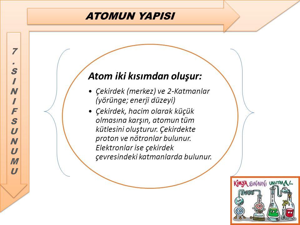 Atom iki kısımdan oluşur: