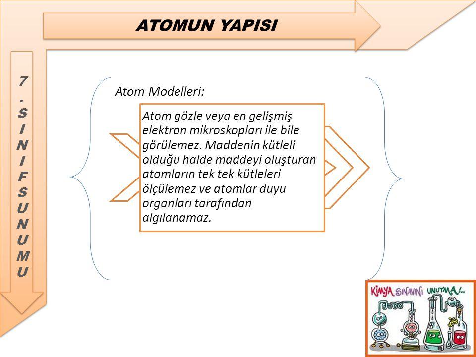 Atom Modelleri: