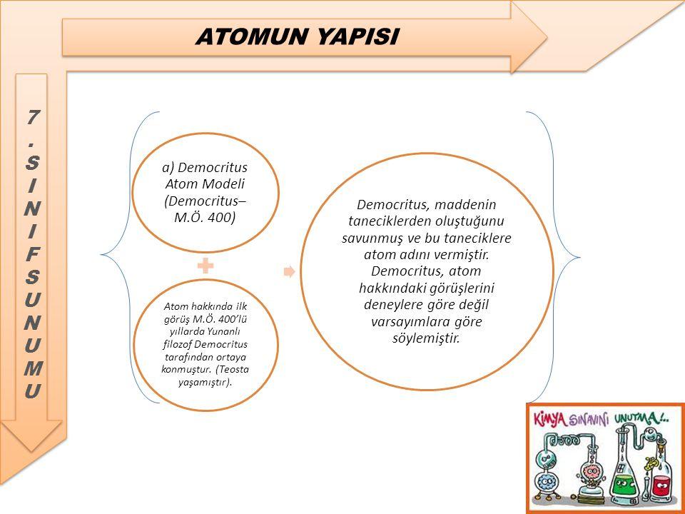 a) Democritus Atom Modeli (Democritus–M.Ö. 400)