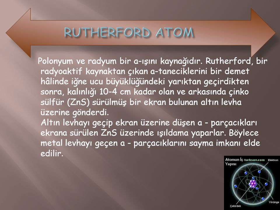 RUTHERFORD ATOM