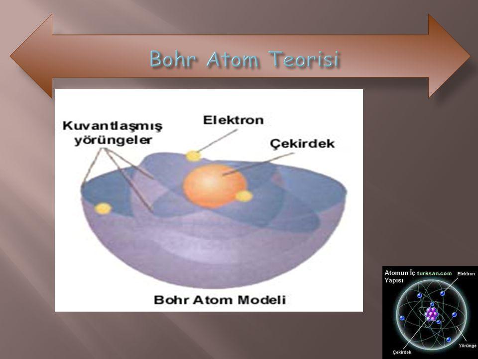 Bohr Atom Teorisi