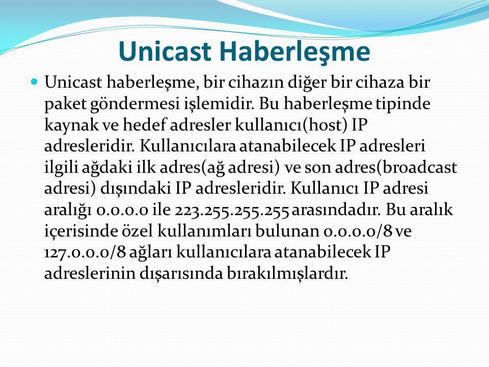 Unicast Haberleşme